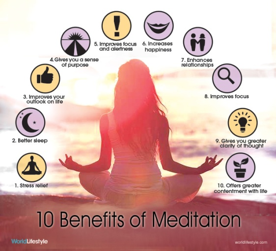 BenefitsOfMeditation